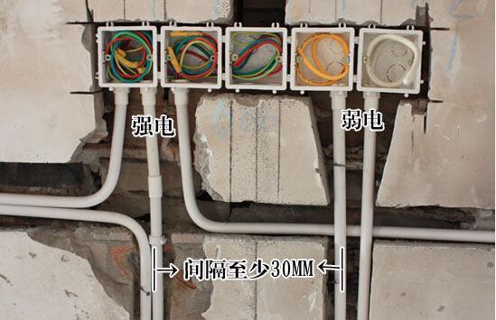 强弱电共管