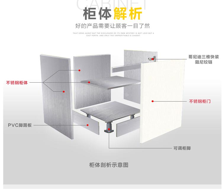 不锈钢橱柜柜体解析
