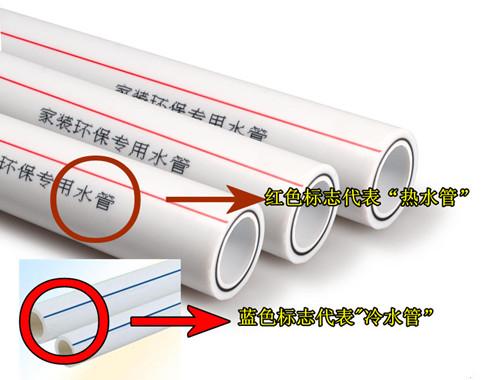 冷热水管标志